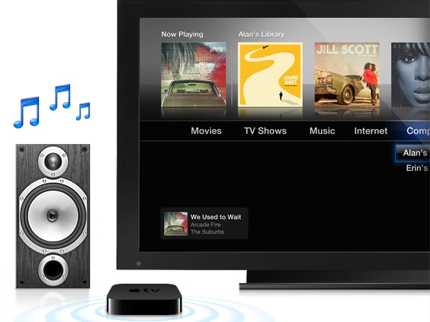 Apple's Airplay plays nice with Google TV