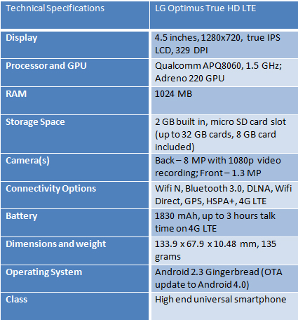 LG-Optimus-True-HD-LTE-specs