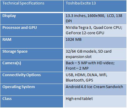 Toshiba-Excite-13-specs