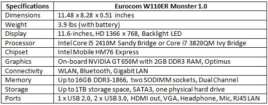 Eurocom-W110ER-specs
