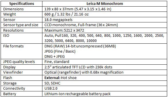 Leica-M-Monochrom-specs