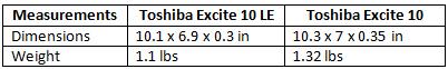 Toshiba-Excite-specs1