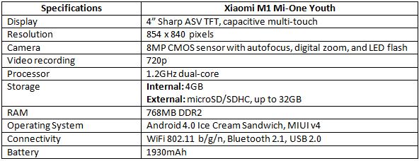 Xiaomi-M1-Mi-One-specs