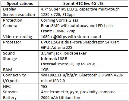 evo-4G-LTE-specs-2
